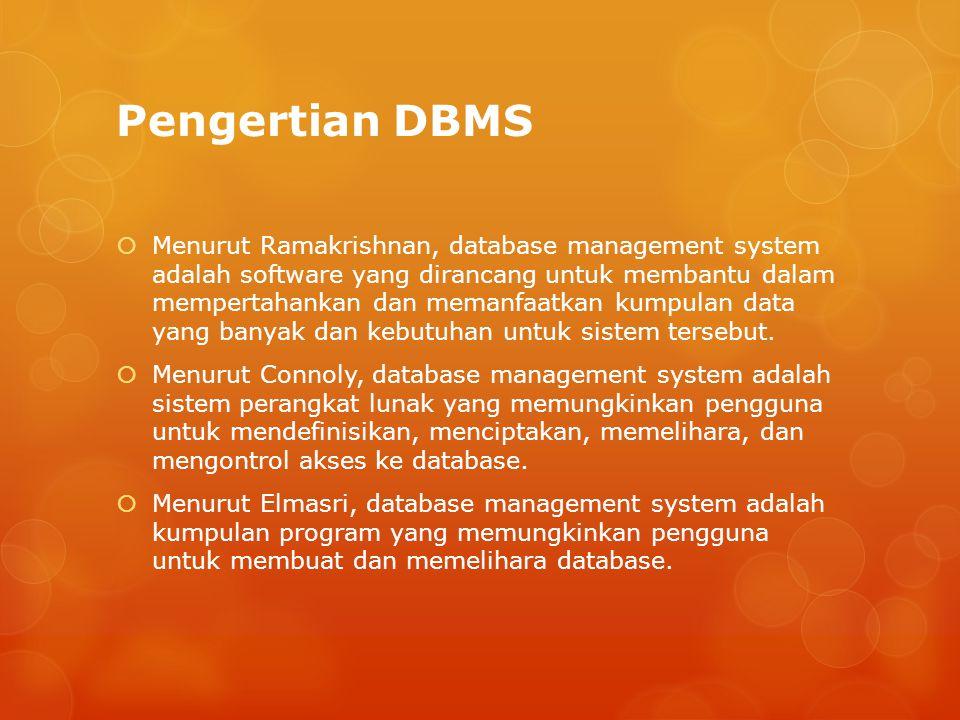 Contoh DBMS
