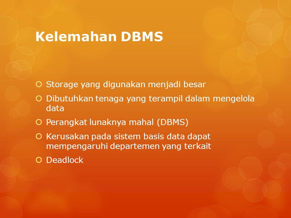 Skema Database