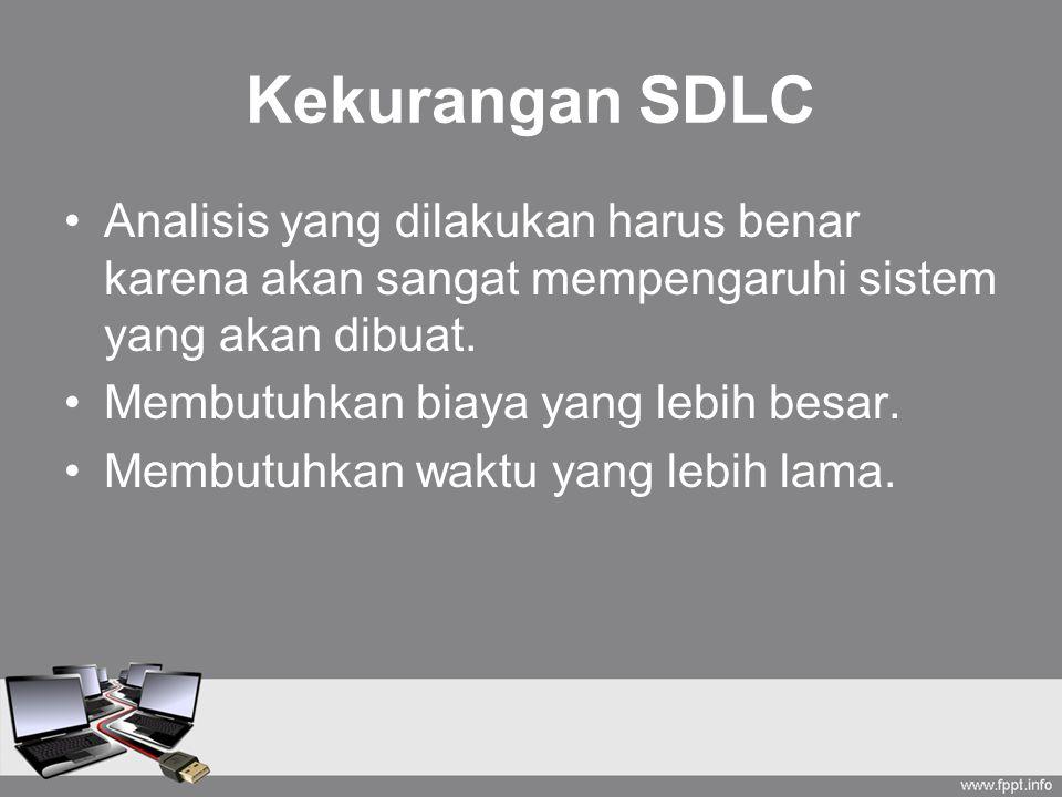 Kekurangan SDLC Analisis yang dilakukan harus benar karena akan sangat mempengaruhi sistem yang akan dibuat. Membutuhkan biaya yang lebih besar. Membu
