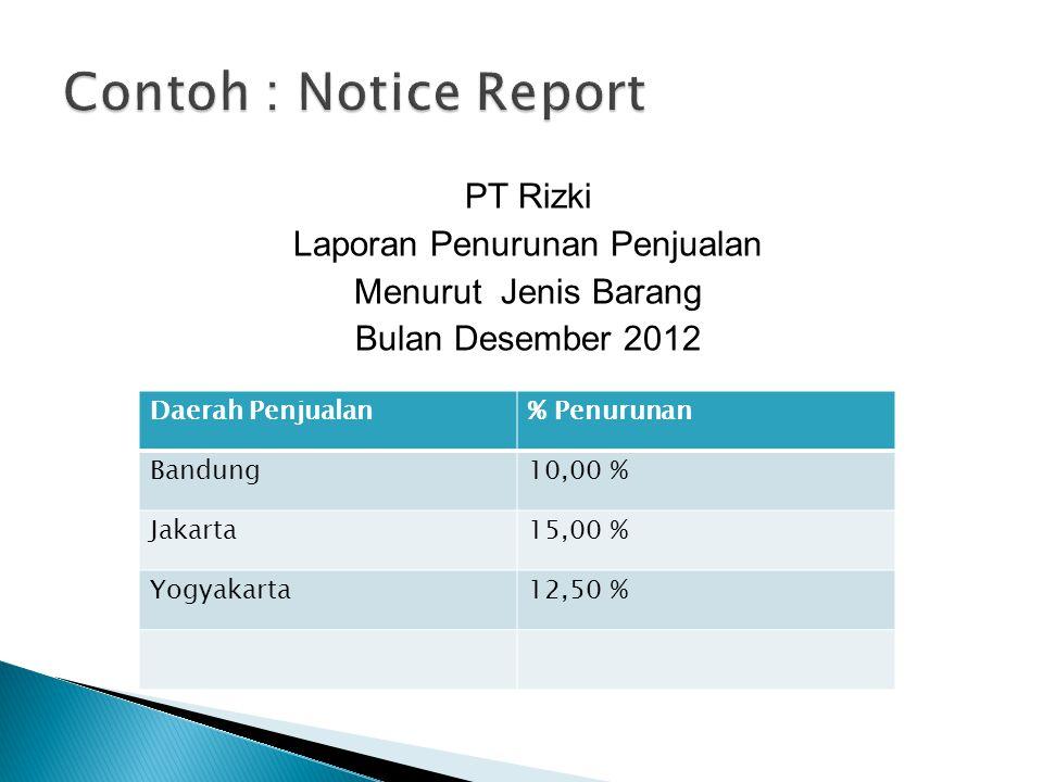 PT Rizki Laporan Perencanaan Memasuki Pasar Yang Baru – Daerah Medan Untuk Tahun Fiskal 2012 JELEKBAIK PenjualanRp.1.000.000Rp.