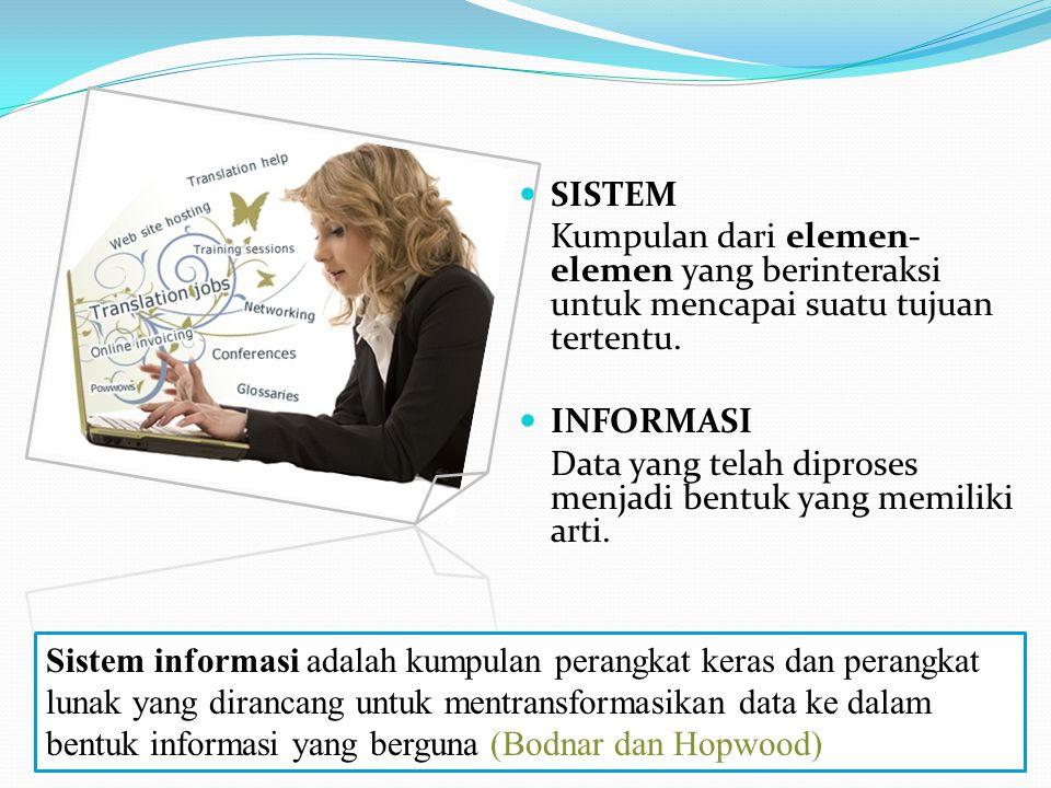 SISTEM Kumpulan dari elemen- elemen yang berinteraksi untuk mencapai suatu tujuan tertentu.