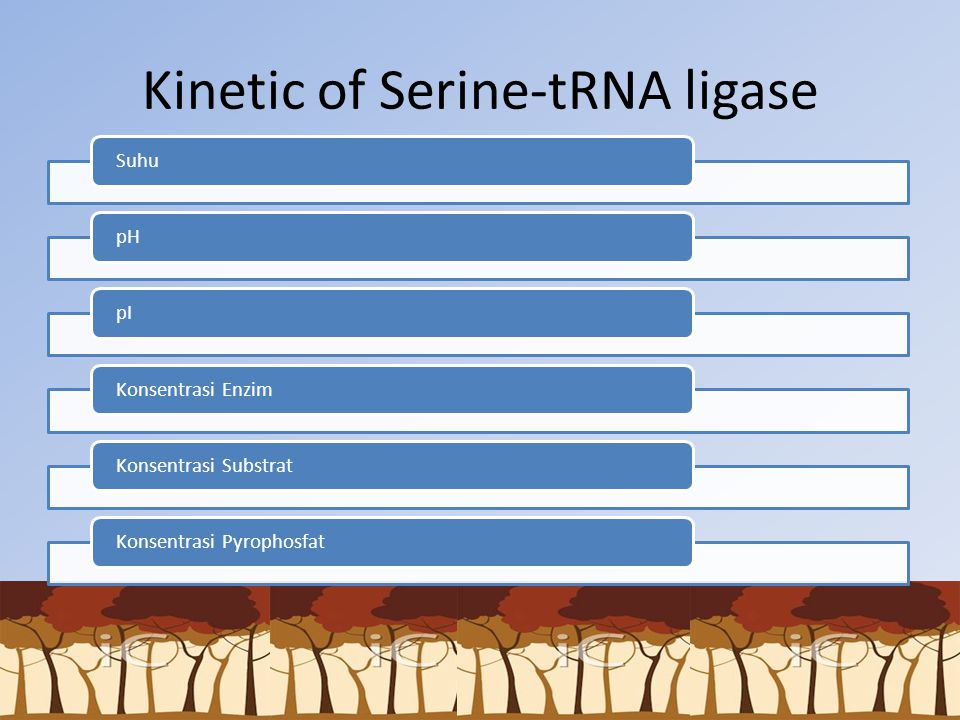 Kinetic of Serine-tRNA ligase SuhupHpIKonsentrasi EnzimKonsentrasi SubstratKonsentrasi Pyrophosfat