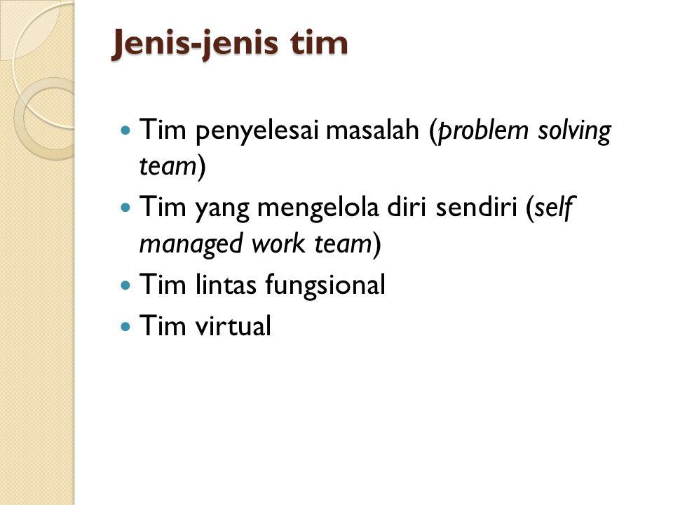 Jenis-jenis tim Tim penyelesai masalah (problem solving team) Tim yang mengelola diri sendiri (self managed work team) Tim lintas fungsional Tim virtual