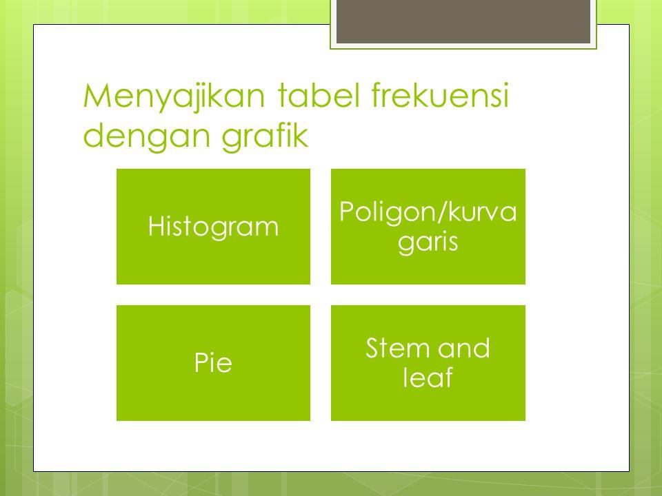 1. Histogram