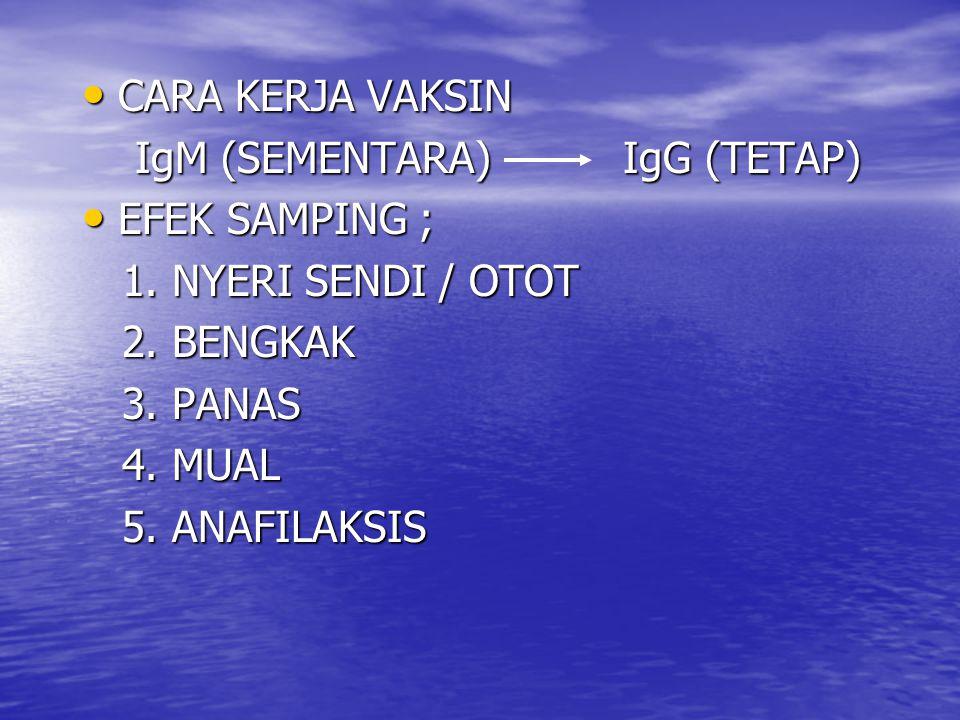 CARA KERJA VAKSIN CARA KERJA VAKSIN IgM (SEMENTARA) IgG (TETAP) IgM (SEMENTARA) IgG (TETAP) EFEK SAMPING ; EFEK SAMPING ; 1.