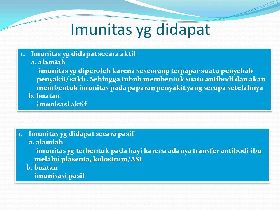 Imunitas yg didapat 1.Imunitas yg didapat secara aktif a. alamiah imunitas yg diperoleh karena seseorang terpapar suatu penyebab penyakit/ sakit. Sehi