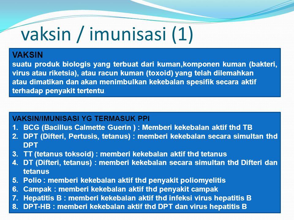vaksin / imunisasi (1) VAKSIN suatu produk biologis yang terbuat dari kuman,komponen kuman (bakteri, virus atau riketsia), atau racun kuman (toxoid) y