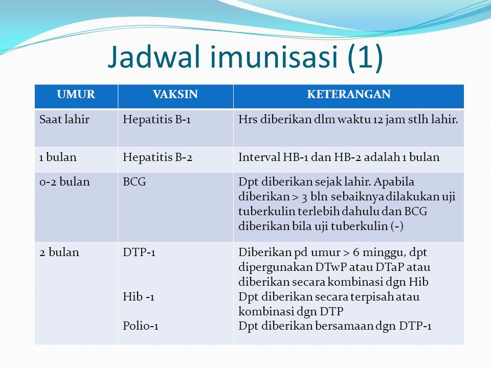 Jadwal imunisasi (1) UMURVAKSINKETERANGAN Saat lahirHepatitis B-1Hrs diberikan dlm waktu 12 jam stlh lahir. 1 bulanHepatitis B-2Interval HB-1 dan HB-2