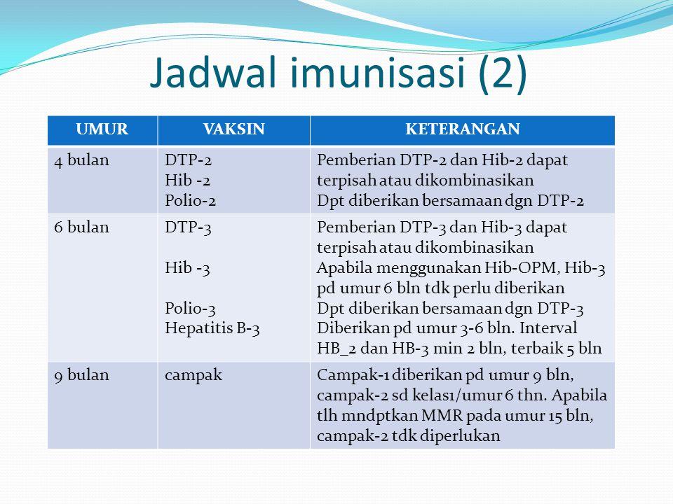 Jadwal imunisasi (2) UMURVAKSINKETERANGAN 4 bulanDTP-2 Hib -2 Polio-2 Pemberian DTP-2 dan Hib-2 dapat terpisah atau dikombinasikan Dpt diberikan bersa