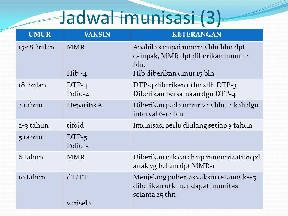 Jadwal imunisasi (3) UMURVAKSINKETERANGAN 15-18 bulanMMR Hib -4 Apabila sampai umur 12 bln blm dpt campak, MMR dpt diberikan umur 12 bln. Hib diberika