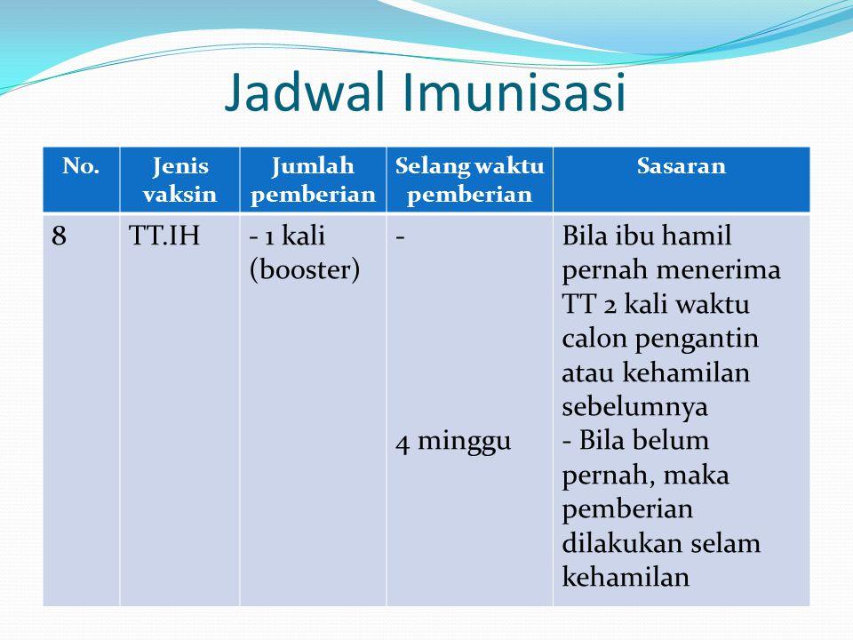 Jadwal Imunisasi No.Jenis vaksin Jumlah pemberian Selang waktu pemberian Sasaran 8TT.IH- 1 kali (booster) - 4 minggu Bila ibu hamil pernah menerima TT