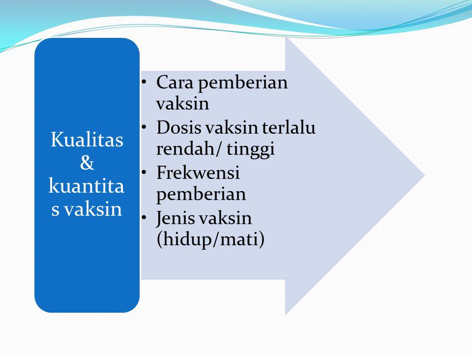 Cara pemberian vaksin Dosis vaksin terlalu rendah/ tinggi Frekwensi pemberian Jenis vaksin (hidup/mati) Kualitas & kuantita s vaksin