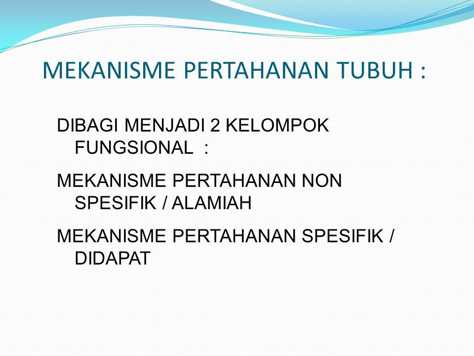 MEKANISME PERTAHANAN TUBUH : DIBAGI MENJADI 2 KELOMPOK FUNGSIONAL : MEKANISME PERTAHANAN NON SPESIFIK / ALAMIAH MEKANISME PERTAHANAN SPESIFIK / DIDAPA