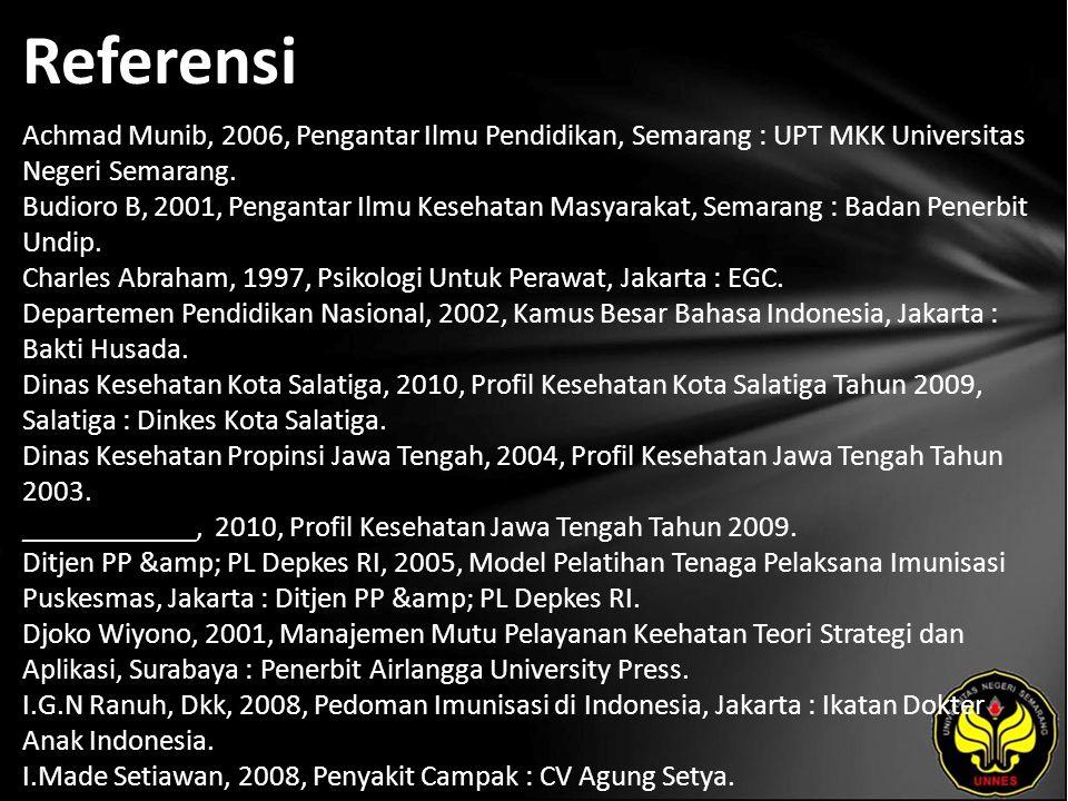 Referensi Achmad Munib, 2006, Pengantar Ilmu Pendidikan, Semarang : UPT MKK Universitas Negeri Semarang. Budioro B, 2001, Pengantar Ilmu Kesehatan Mas