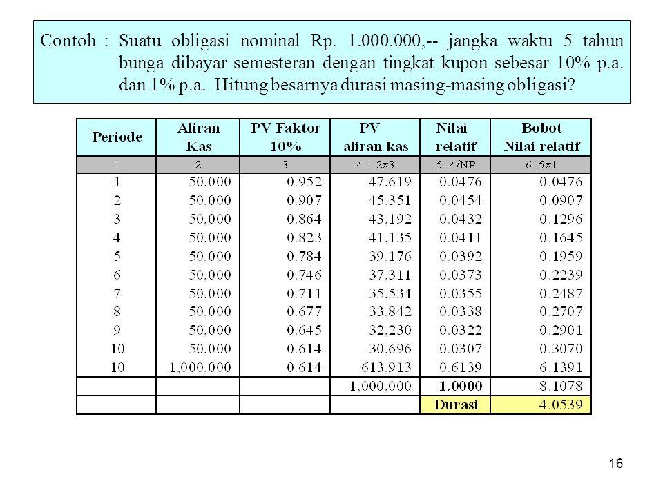 16 Contoh : Suatu obligasi nominal Rp. 1.000.000,-- jangka waktu 5 tahun bunga dibayar semesteran dengan tingkat kupon sebesar 10% p.a. dan 1% p.a. Hi