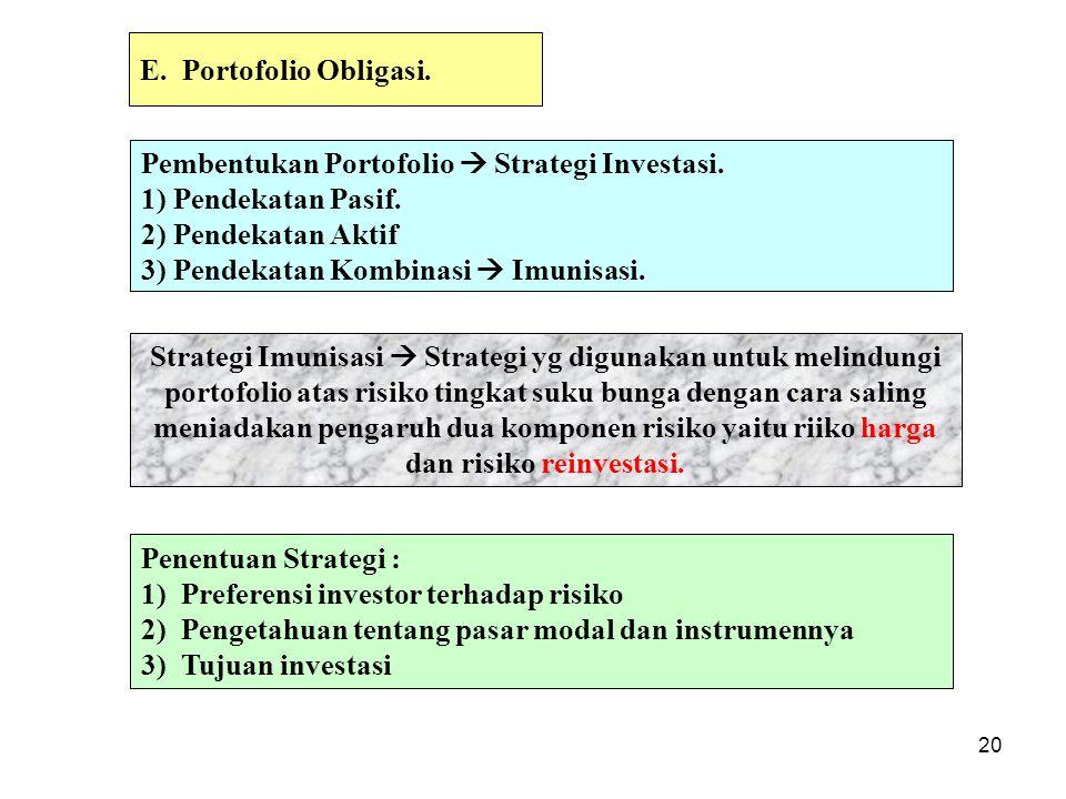 20 E.Portofolio Obligasi. Pembentukan Portofolio  Strategi Investasi. 1) Pendekatan Pasif. 2) Pendekatan Aktif 3) Pendekatan Kombinasi  Imunisasi. P