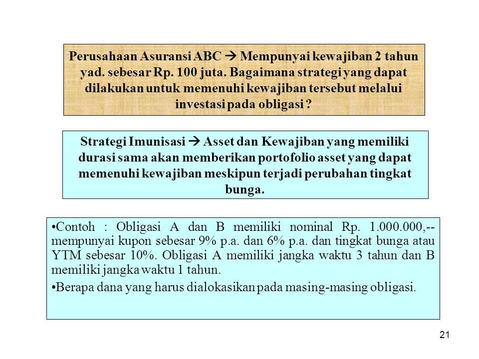 21 Strategi Imunisasi  Asset dan Kewajiban yang memiliki durasi sama akan memberikan portofolio asset yang dapat memenuhi kewajiban meskipun terjadi perubahan tingkat bunga.