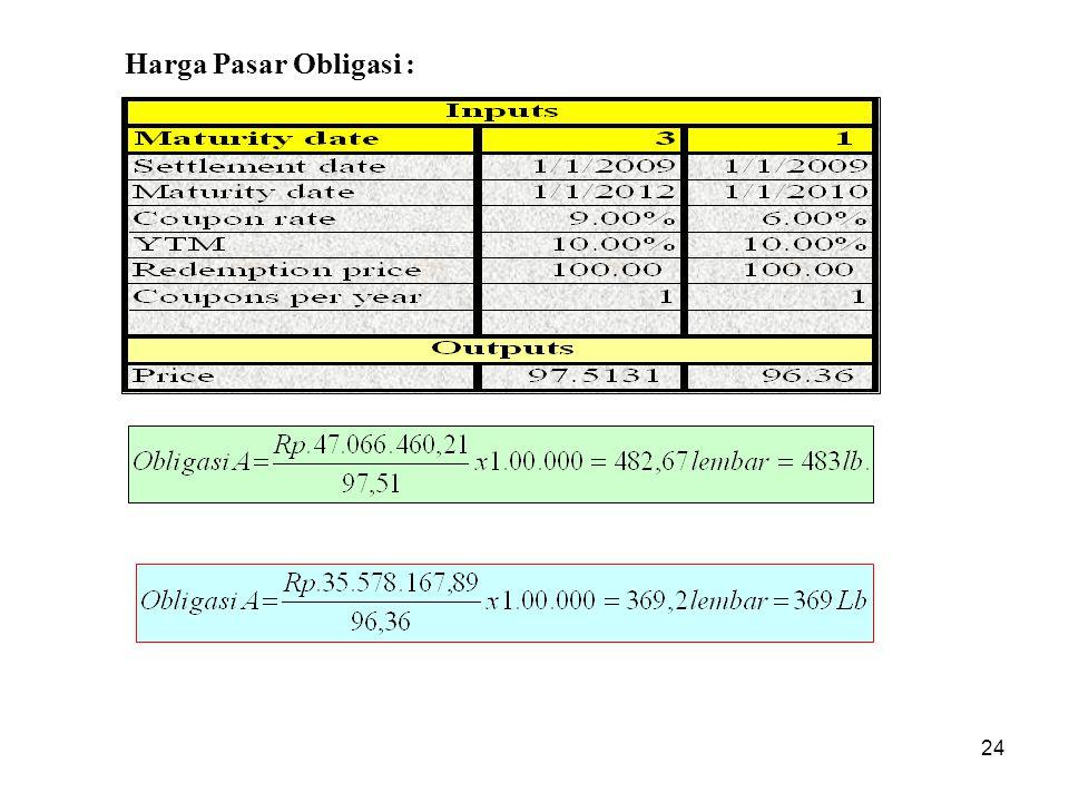 24 Harga Pasar Obligasi :