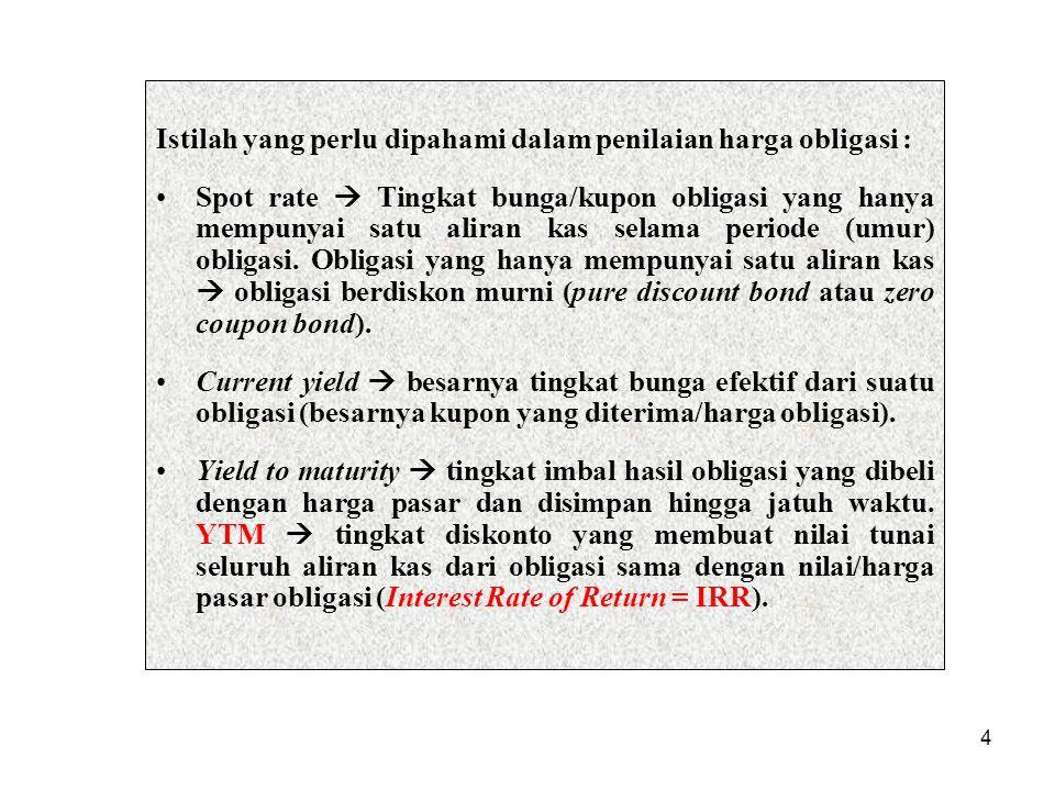 25 Akhir Th.IAkhir Th. IIAkhir Th. III Rp. 90.000,-- Rp.