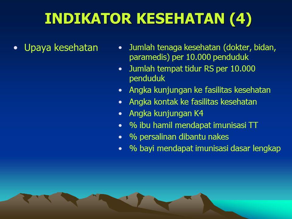 INDIKATOR KESEHATAN (4) Upaya kesehatan Jumlah tenaga kesehatan (dokter, bidan, paramedis) per 10.000 penduduk Jumlah tempat tidur RS per 10.000 pendu