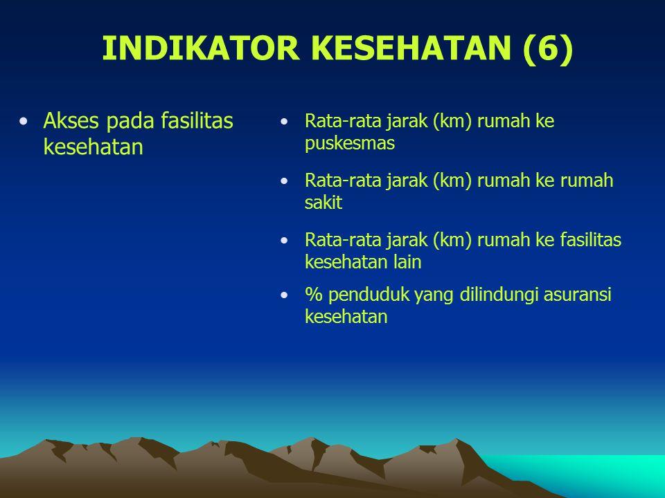 INDIKATOR KESEHATAN (6) Akses pada fasilitas kesehatan Rata-rata jarak (km) rumah ke puskesmas Rata-rata jarak (km) rumah ke rumah sakit Rata-rata jar