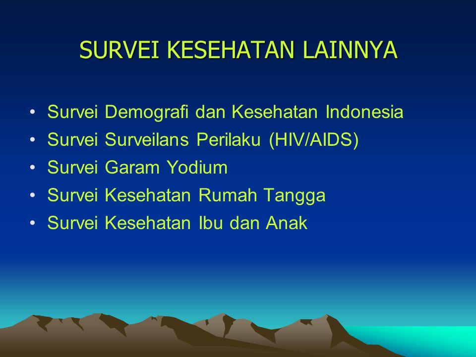SURVEI KESEHATAN LAINNYA Survei Demografi dan Kesehatan Indonesia Survei Surveilans Perilaku (HIV/AIDS) Survei Garam Yodium Survei Kesehatan Rumah Tangga Survei Kesehatan Ibu dan Anak