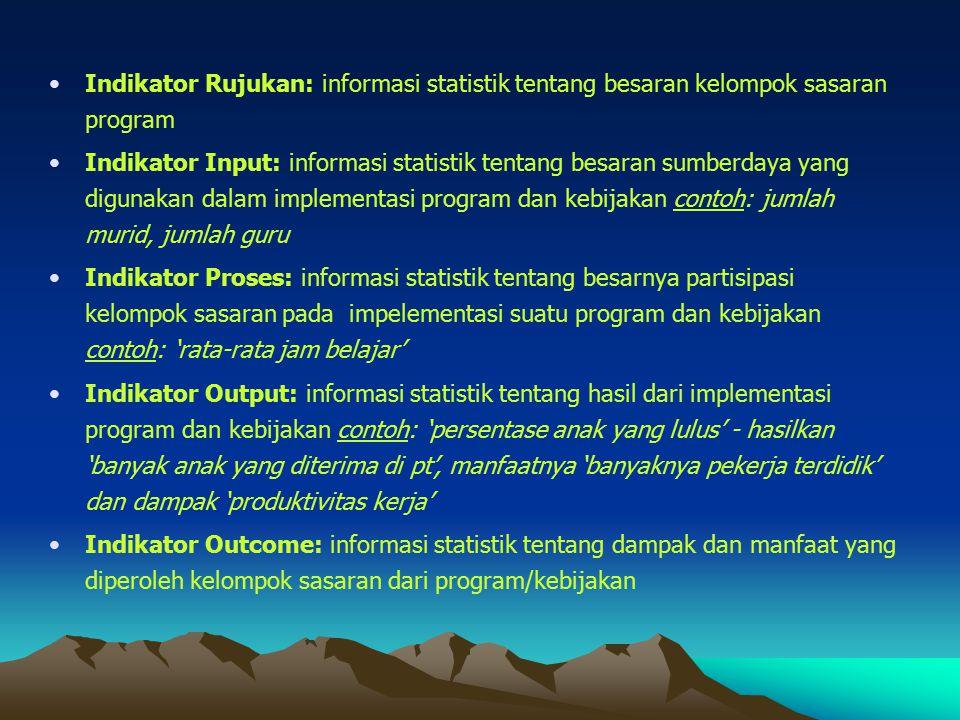 Indikator Rujukan: informasi statistik tentang besaran kelompok sasaran program Indikator Input: informasi statistik tentang besaran sumberdaya yang d