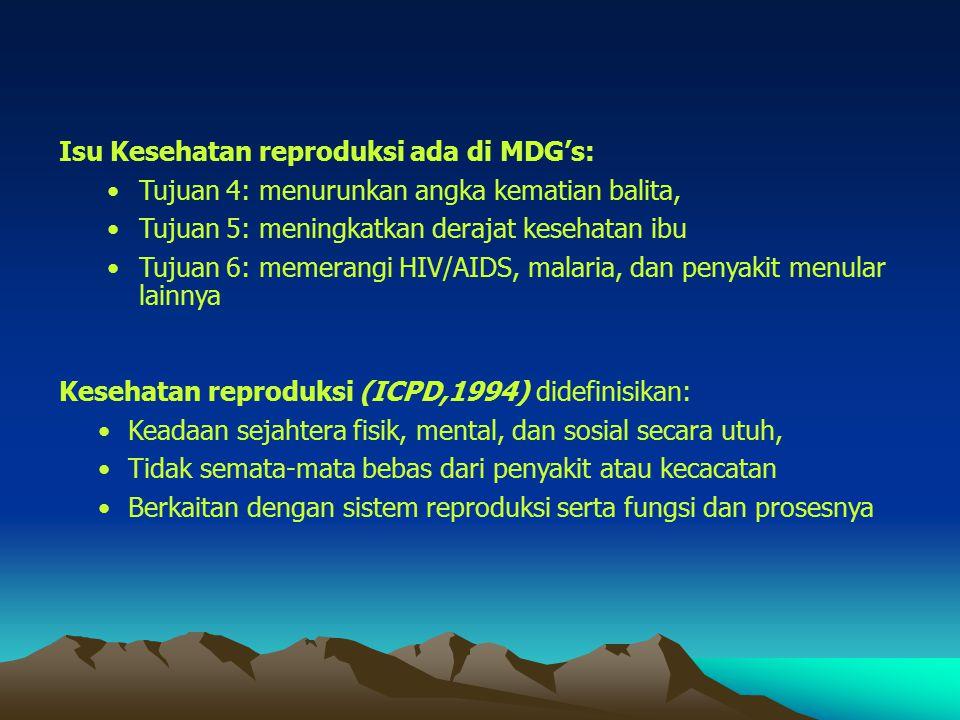 Isu Kesehatan reproduksi ada di MDG's: Tujuan 4: menurunkan angka kematian balita, Tujuan 5: meningkatkan derajat kesehatan ibu Tujuan 6: memerangi HIV/AIDS, malaria, dan penyakit menular lainnya Kesehatan reproduksi (ICPD,1994) didefinisikan: Keadaan sejahtera fisik, mental, dan sosial secara utuh, Tidak semata-mata bebas dari penyakit atau kecacatan Berkaitan dengan sistem reproduksi serta fungsi dan prosesnya