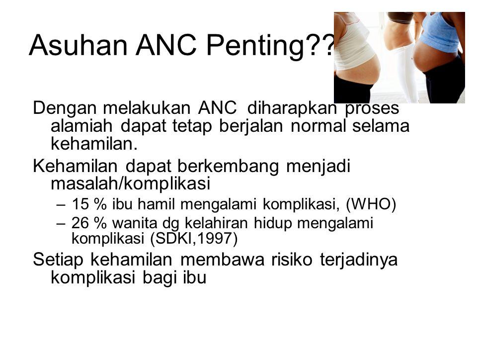 Asuhan ANC Penting?? Dengan melakukan ANC diharapkan proses alamiah dapat tetap berjalan normal selama kehamilan. Kehamilan dapat berkembang menjadi m