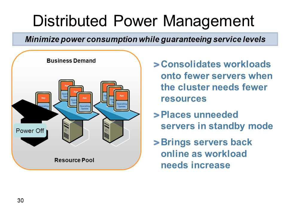 30 Distributed Power Management Resource Pool Business Demand Power Off Consolidates workloads onto fewer servers when the cluster needs fewer resourc