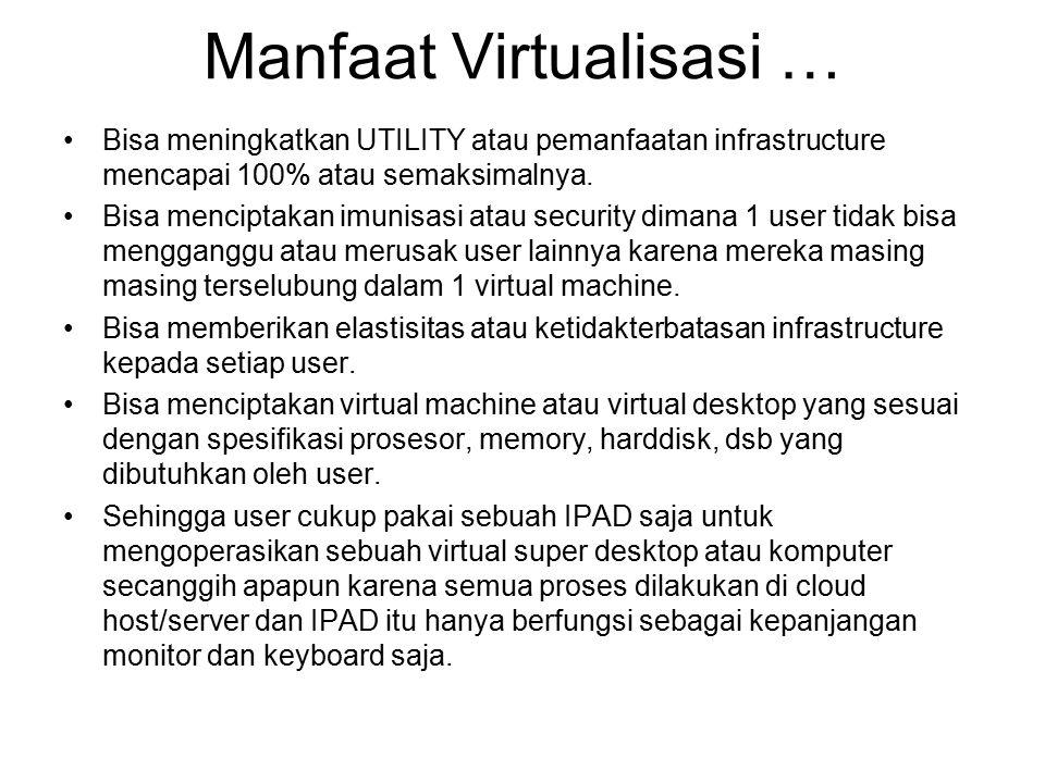 Manfaat Virtualisasi … Bisa meningkatkan UTILITY atau pemanfaatan infrastructure mencapai 100% atau semaksimalnya.