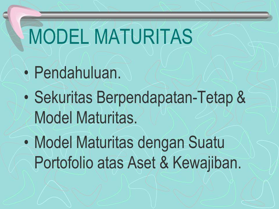 MODEL MATURITAS Pendahuluan. Sekuritas Berpendapatan-Tetap & Model Maturitas. Model Maturitas dengan Suatu Portofolio atas Aset & Kewajiban.