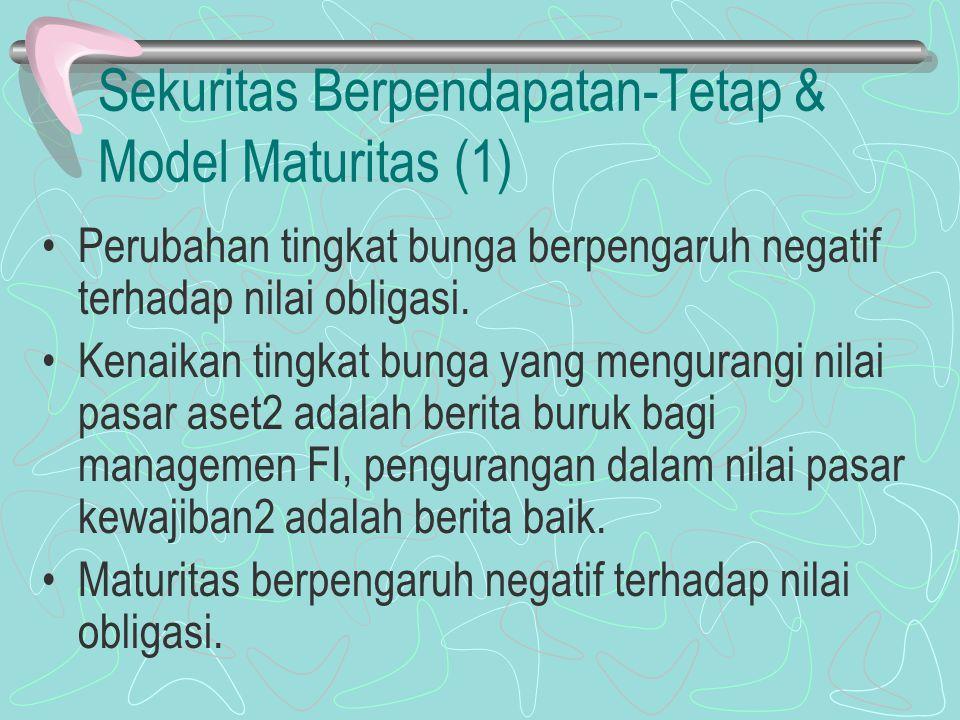 Sekuritas Berpendapatan-Tetap & Model Maturitas (1) Perubahan tingkat bunga berpengaruh negatif terhadap nilai obligasi. Kenaikan tingkat bunga yang m