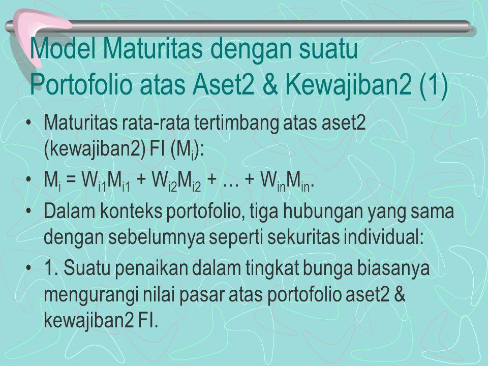 Model Maturitas dengan suatu Portofolio atas Aset2 & Kewajiban2 (1) Maturitas rata-rata tertimbang atas aset2 (kewajiban2) FI (M i ): M i = W i1 M i1
