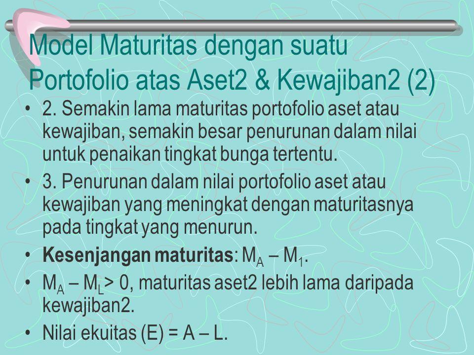 Model Maturitas dengan suatu Portofolio atas Aset2 & Kewajiban2 (2) 2. Semakin lama maturitas portofolio aset atau kewajiban, semakin besar penurunan