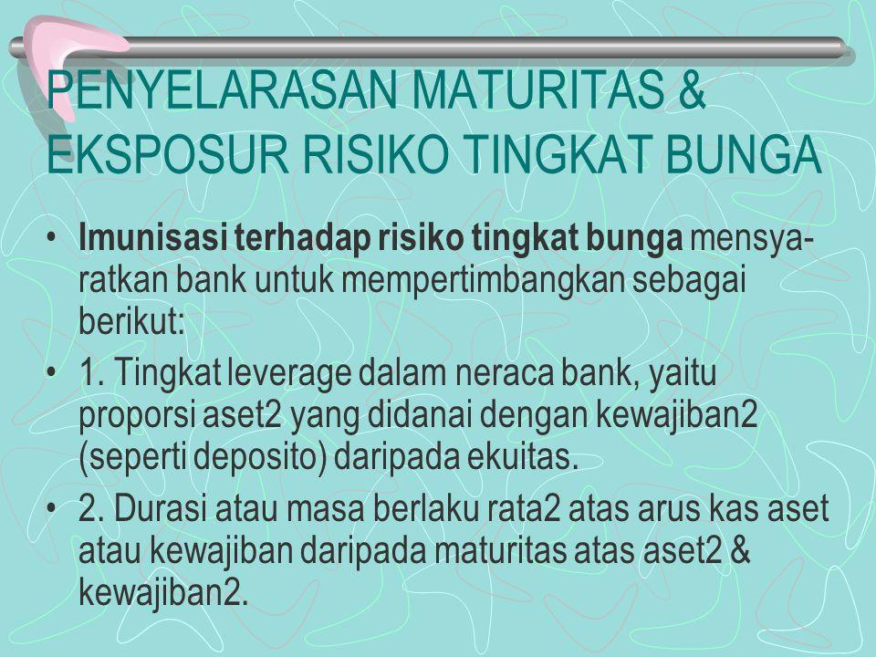 PENYELARASAN MATURITAS & EKSPOSUR RISIKO TINGKAT BUNGA Imunisasi terhadap risiko tingkat bunga mensya- ratkan bank untuk mempertimbangkan sebagai beri