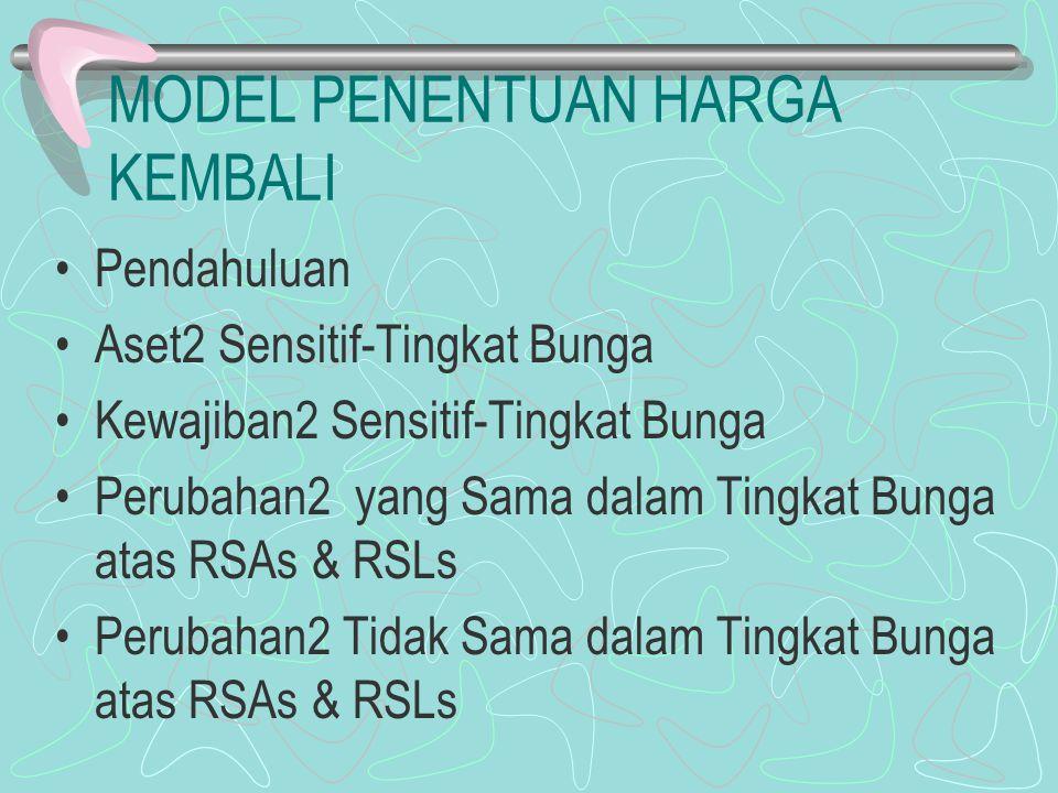 KELEMAHAN2 MODEL PENENTUAN HARGA KEMBALI Model penentuan harga kembali mempunyai empat kelemahan utama: 1.