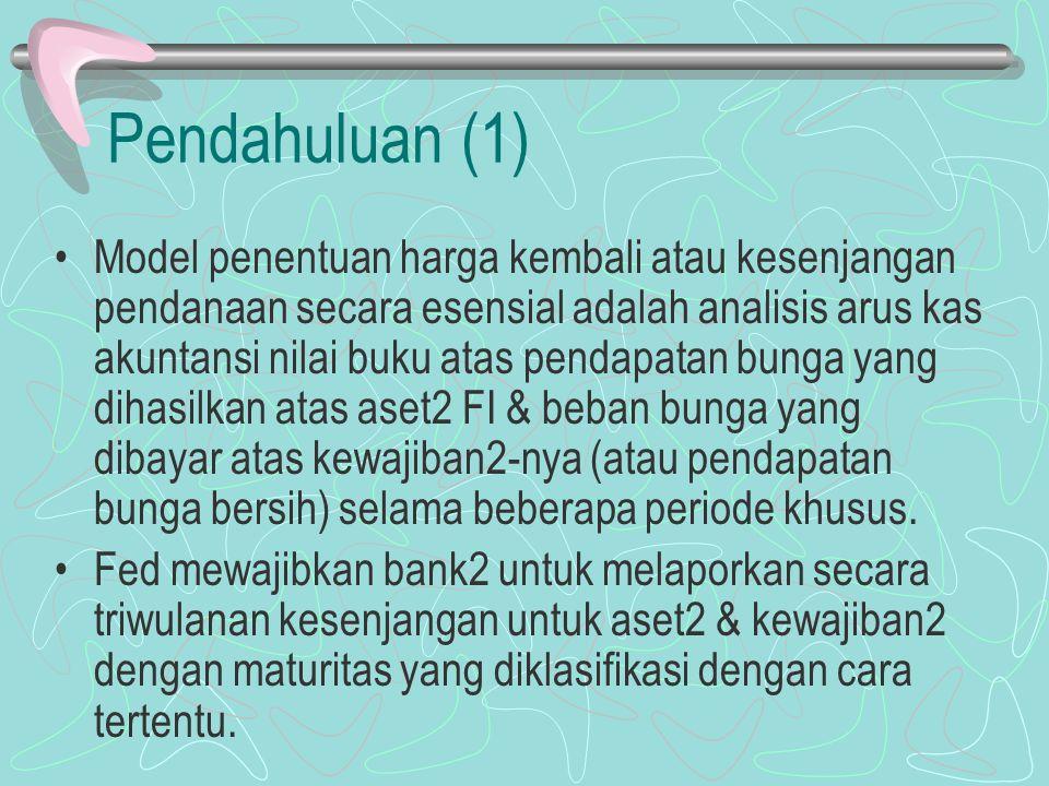 KELEMAHAN2 MODEL PENENTUAN HARGA KEMBALI 3.