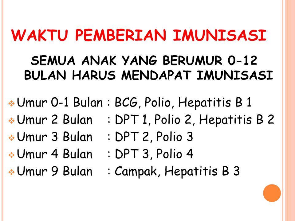 WAKTU PEMBERIAN IMUNISASI SEMUA ANAK YANG BERUMUR 0-12 BULAN HARUS MENDAPAT IMUNISASI  Umur 0-1 Bulan : BCG, Polio, Hepatitis B 1  Umur 2 Bulan : DPT 1, Polio 2, Hepatitis B 2  Umur 3 Bulan : DPT 2, Polio 3  Umur 4 Bulan : DPT 3, Polio 4  Umur 9 Bulan : Campak, Hepatitis B 3