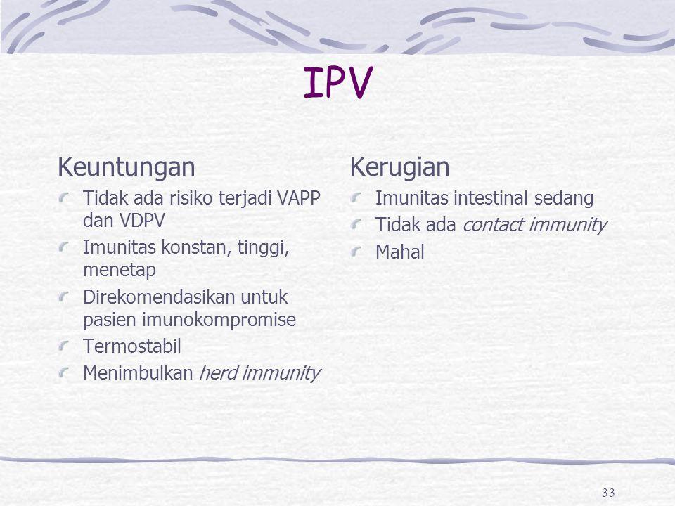 IPV Keuntungan Tidak ada risiko terjadi VAPP dan VDPV Imunitas konstan, tinggi, menetap Direkomendasikan untuk pasien imunokompromise Termostabil Meni