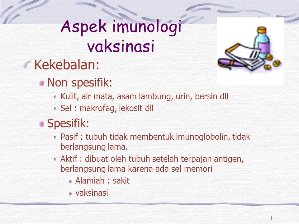 4 Aspek imunologi vaksinasi Kekebalan: Non spesifik: Kulit, air mata, asam lambung, urin, bersin dll Sel : makrofag, lekosit dll Spesifik: Pasif : tub