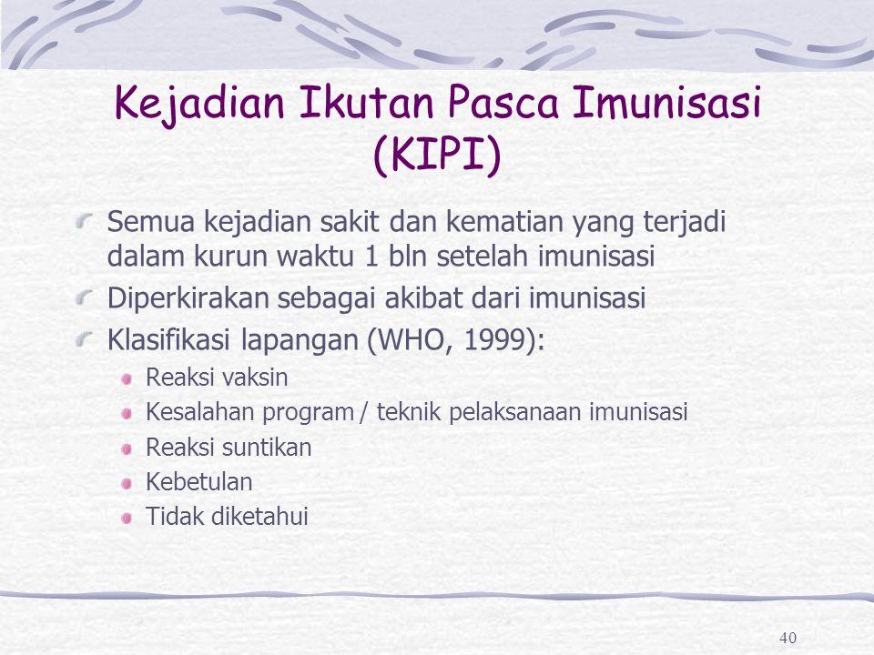 Kejadian Ikutan Pasca Imunisasi (KIPI) Semua kejadian sakit dan kematian yang terjadi dalam kurun waktu 1 bln setelah imunisasi Diperkirakan sebagai a