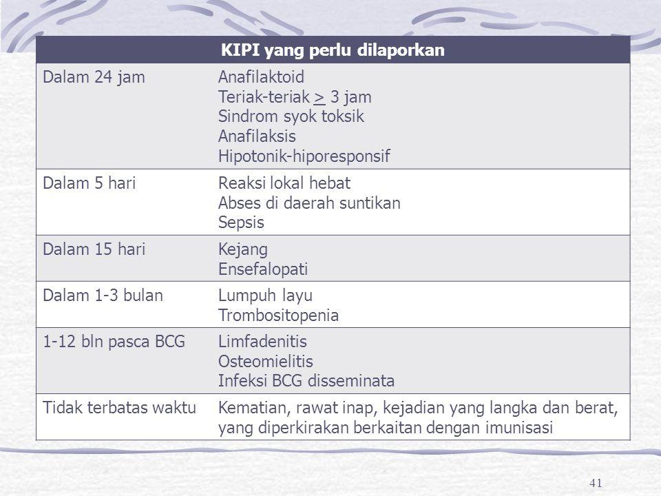 41 KIPI yang perlu dilaporkan Dalam 24 jamAnafilaktoid Teriak-teriak > 3 jam Sindrom syok toksik Anafilaksis Hipotonik-hiporesponsif Dalam 5 hariReaks