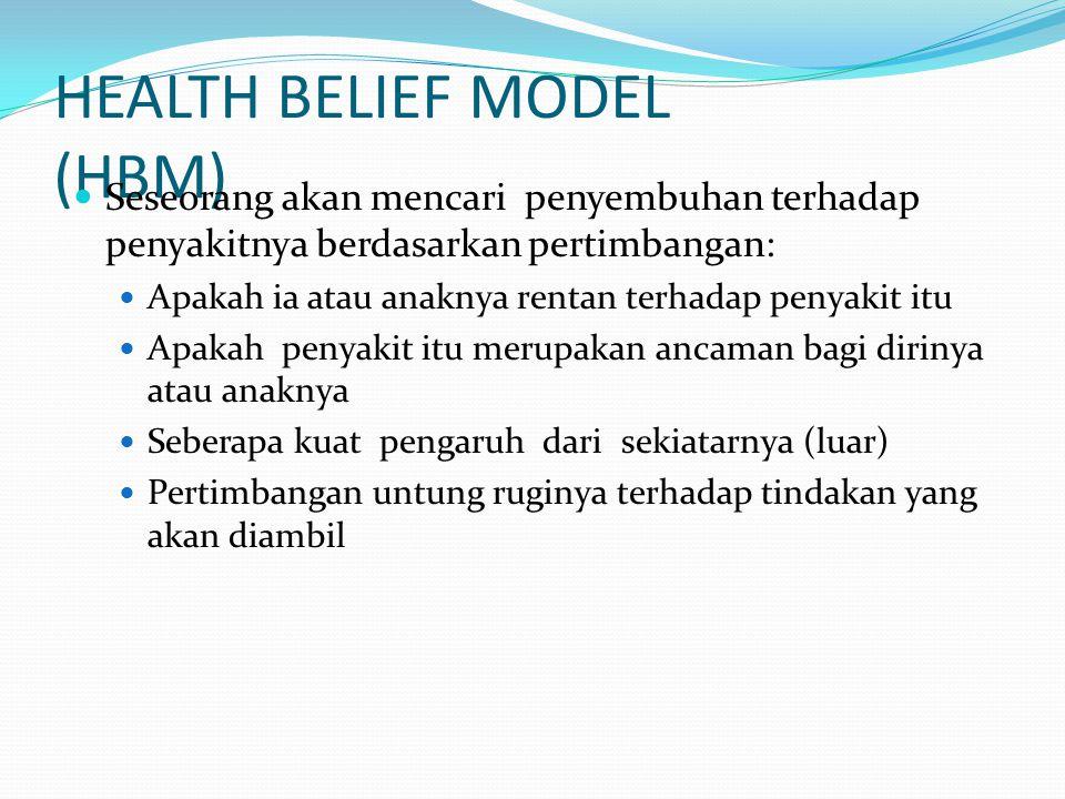 HEALTH BELIEF MODEL (HBM) Seseorang akan mencari penyembuhan terhadap penyakitnya berdasarkan pertimbangan: Apakah ia atau anaknya rentan terhadap pen