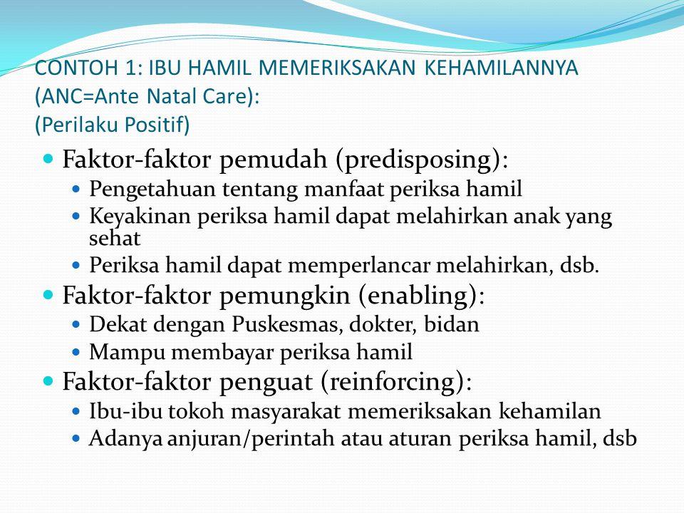 CONTOH 1: IBU HAMIL MEMERIKSAKAN KEHAMILANNYA (ANC=Ante Natal Care): (Perilaku Positif) Faktor-faktor pemudah (predisposing): Pengetahuan tentang manf