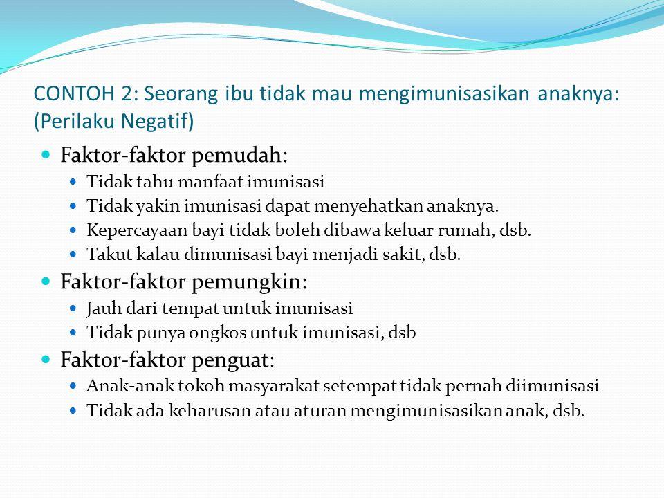 CONTOH 2: Seorang ibu tidak mau mengimunisasikan anaknya: (Perilaku Negatif) Faktor-faktor pemudah: Tidak tahu manfaat imunisasi Tidak yakin imunisasi