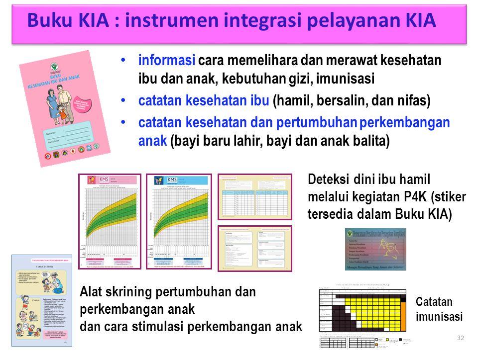 Buku KIA : instrumen integrasi pelayanan KIA 32 informasi cara memelihara dan merawat kesehatan ibu dan anak, kebutuhan gizi, imunisasi catatan keseha