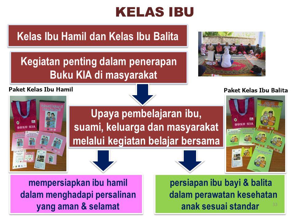 Kelas Ibu Hamil dan Kelas Ibu Balita Kegiatan penting dalam penerapan Buku KIA di masyarakat Kegiatan penting dalam penerapan Buku KIA di masyarakat U