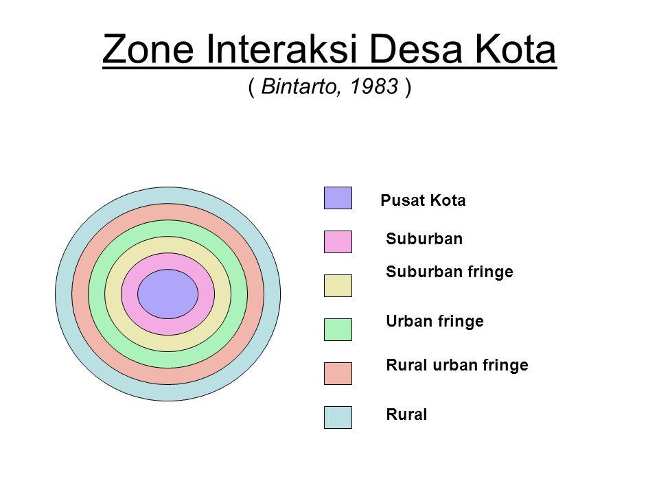 Zone Interaksi Desa Kota ( Bintarto, 1983 ) Urban fringe Pusat Kota Suburban Suburban fringe Rural urban fringe Rural