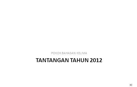 TANTANGAN TAHUN 2012 POKOK BAHASAN KELIMA 50
